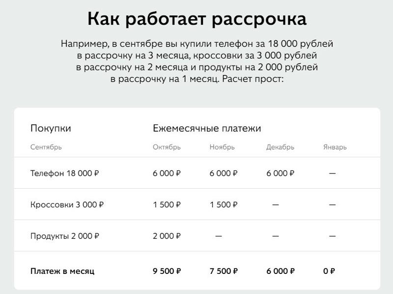 Detalimira com займ на банковскую карту